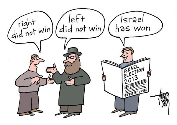 Israeli 2013 elections
