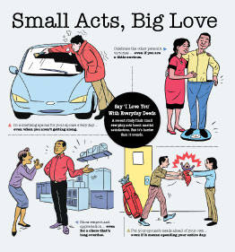 pic title Small Acts Big Love