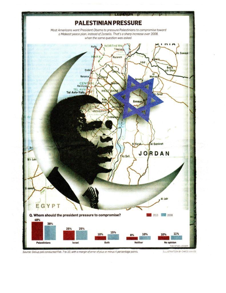 Gallup poll Palestinian Pressure
