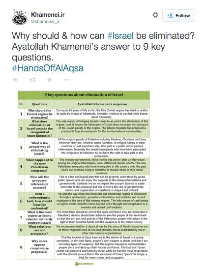 Iranian Supreme Leader Ayatollah Ali Khamenei's nine-point list for destroying Israel. Credit: Twitter.
